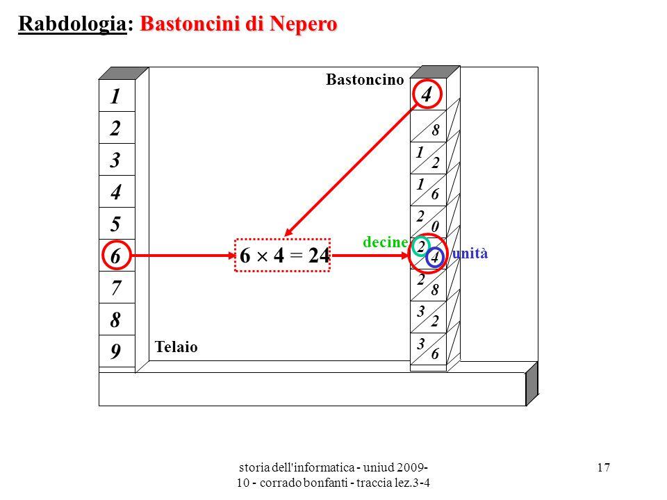 storia dell'informatica - uniud 2009- 10 - corrado bonfanti - traccia lez.3-4 17 Bastoncini di Nepero Rabdologia: Bastoncini di Nepero