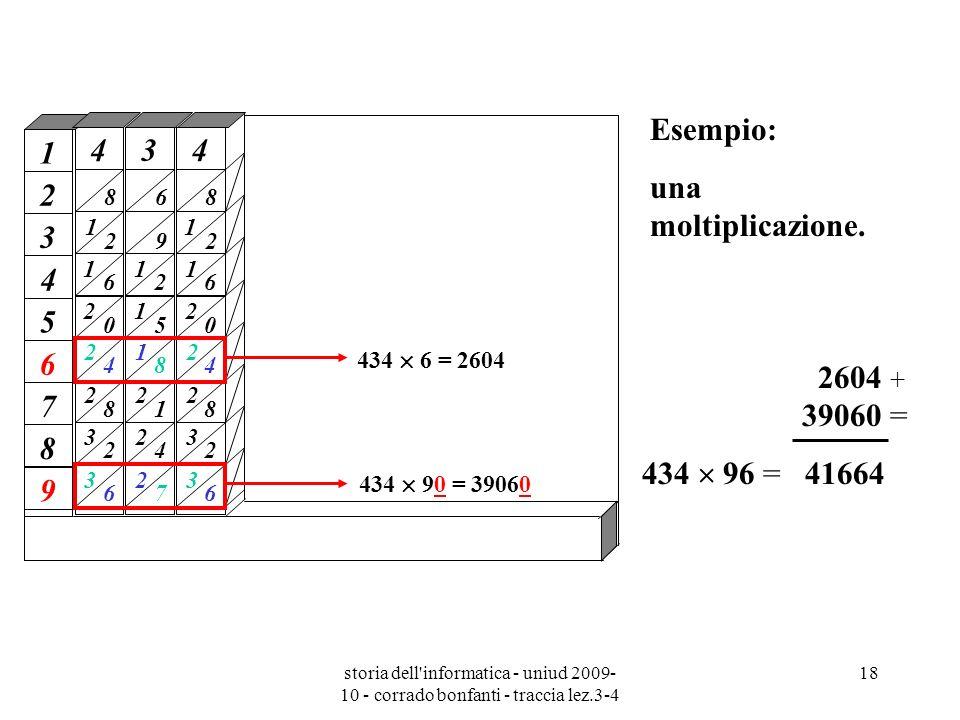 storia dell'informatica - uniud 2009- 10 - corrado bonfanti - traccia lez.3-4 18 2604 + 39060 = 434 96 = 41664 Esempio: una moltiplicazione.