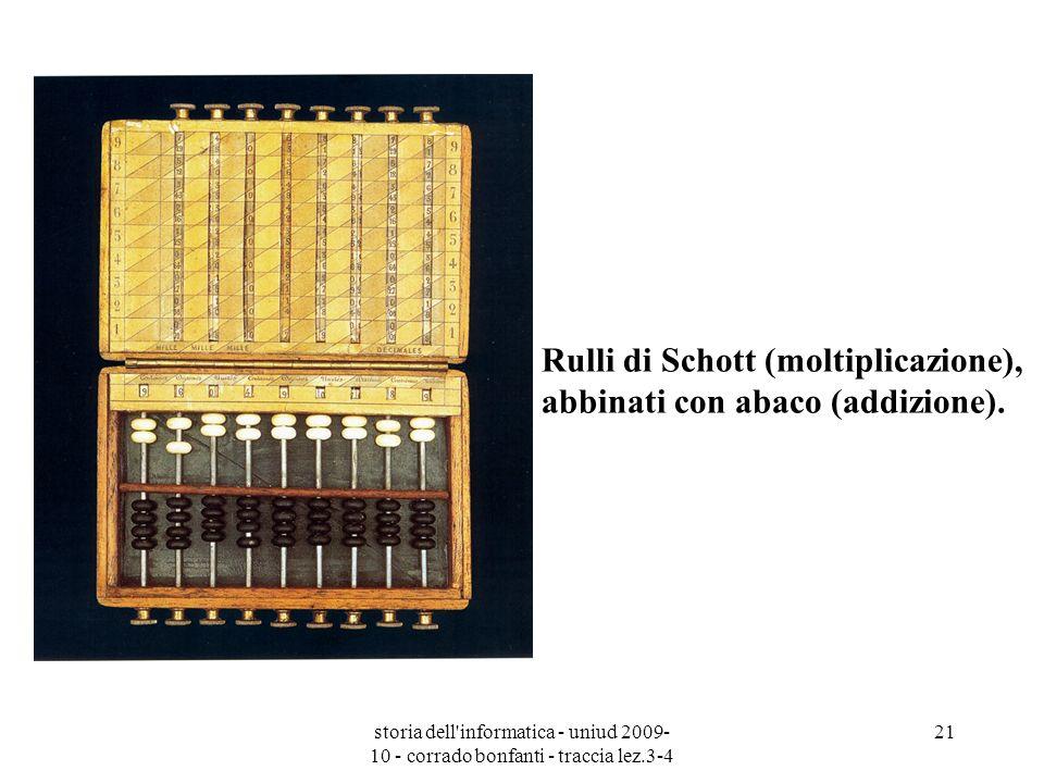 storia dell'informatica - uniud 2009- 10 - corrado bonfanti - traccia lez.3-4 21 Rulli di Schott (moltiplicazione), abbinati con abaco (addizione).