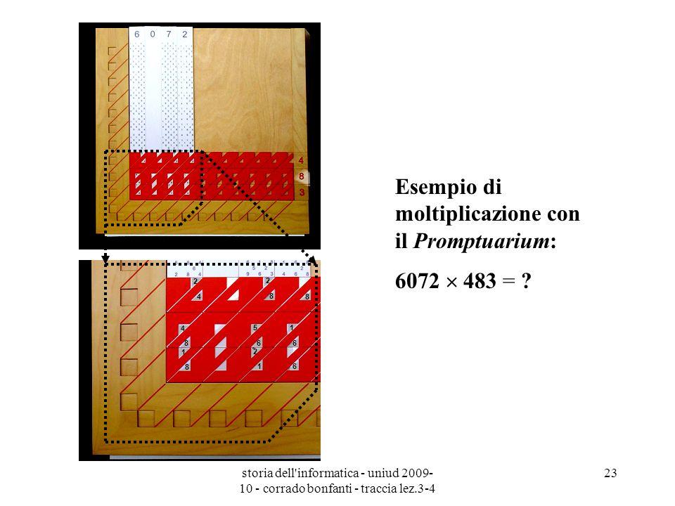 storia dell'informatica - uniud 2009- 10 - corrado bonfanti - traccia lez.3-4 23 8 8 8 6 6 6 2 4 1 2 1 1 2 4 5 8 Esempio di moltiplicazione con il Pro
