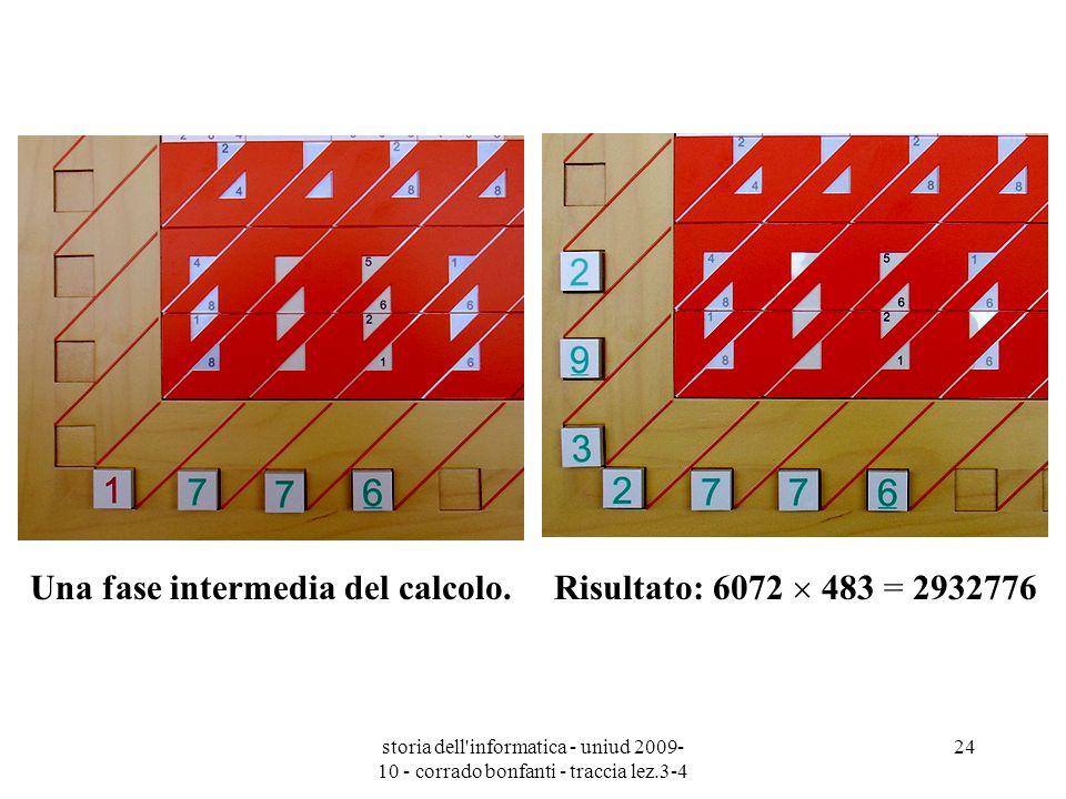 storia dell'informatica - uniud 2009- 10 - corrado bonfanti - traccia lez.3-4 24 Una fase intermedia del calcolo. Risultato: 6072 483 = 2932776