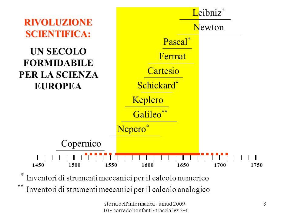 storia dell'informatica - uniud 2009- 10 - corrado bonfanti - traccia lez.3-4 3 RIVOLUZIONE SCIENTIFICA: UN SECOLO FORMIDABILE PER LA SCIENZA EUROPEA