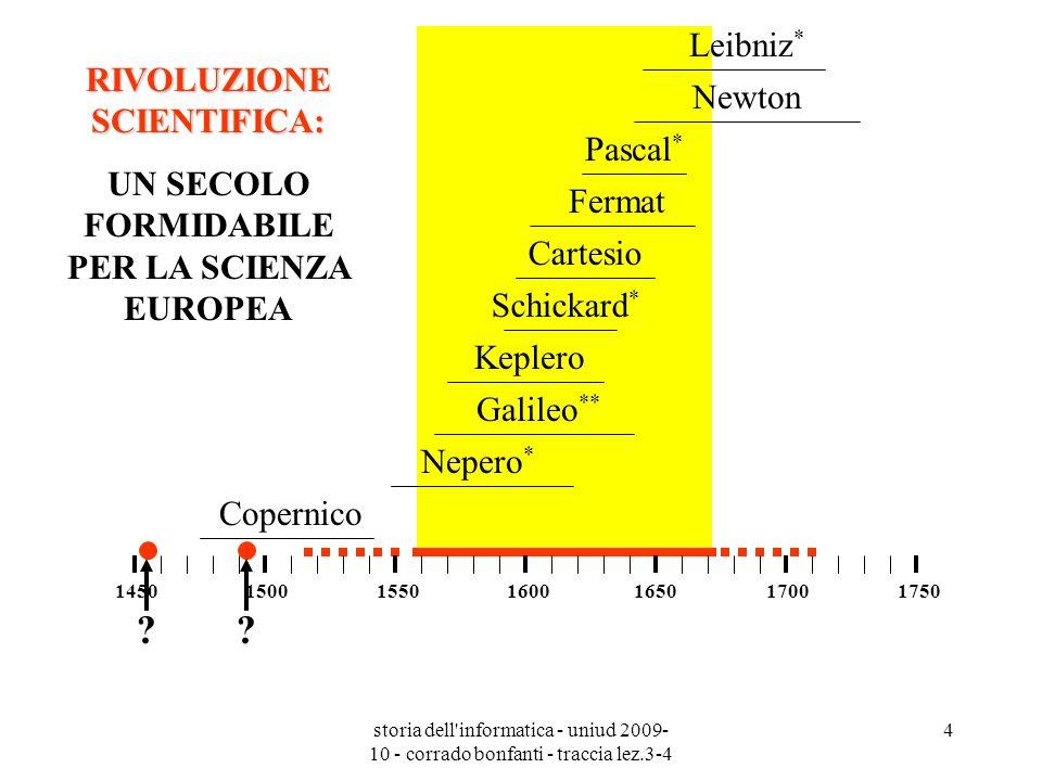 storia dell'informatica - uniud 2009- 10 - corrado bonfanti - traccia lez.3-4 4 RIVOLUZIONE SCIENTIFICA: UN SECOLO FORMIDABILE PER LA SCIENZA EUROPEA