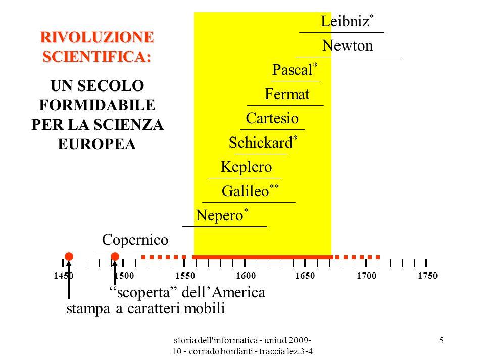 storia dell'informatica - uniud 2009- 10 - corrado bonfanti - traccia lez.3-4 5 RIVOLUZIONE SCIENTIFICA: UN SECOLO FORMIDABILE PER LA SCIENZA EUROPEA
