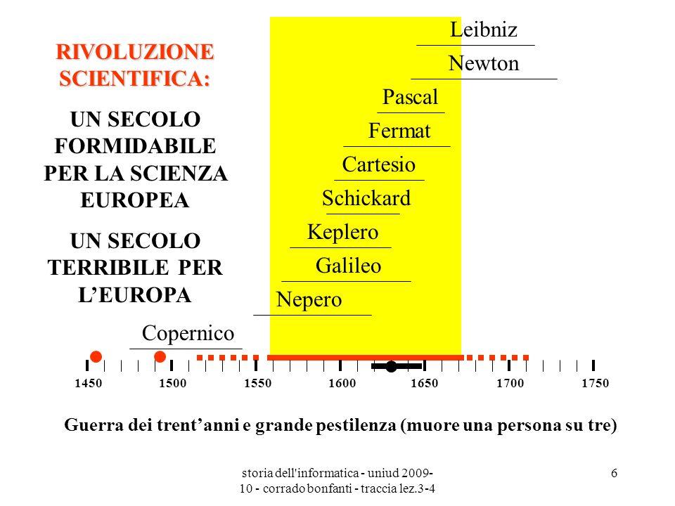 storia dell'informatica - uniud 2009- 10 - corrado bonfanti - traccia lez.3-4 6 RIVOLUZIONE SCIENTIFICA: UN SECOLO FORMIDABILE PER LA SCIENZA EUROPEA