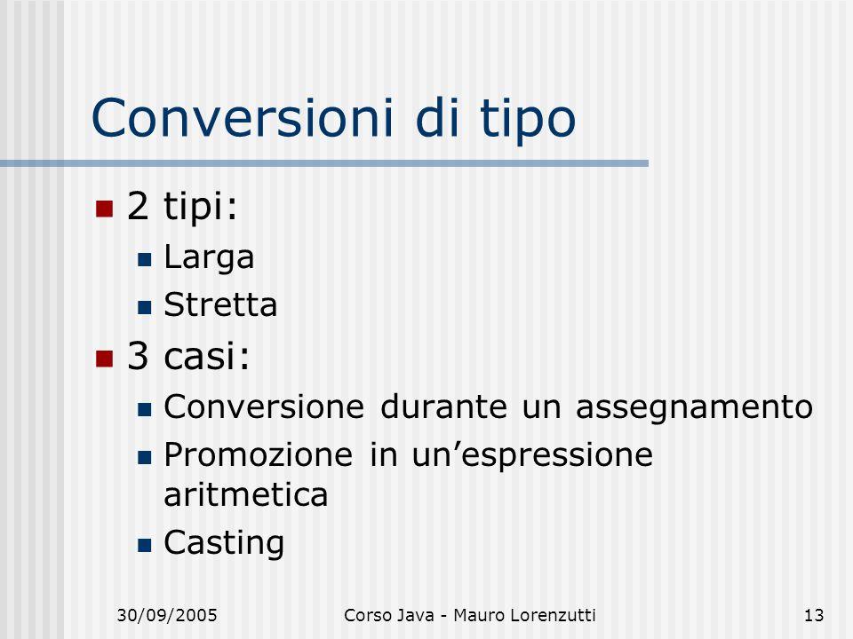 30/09/2005Corso Java - Mauro Lorenzutti13 Conversioni di tipo 2 tipi: Larga Stretta 3 casi: Conversione durante un assegnamento Promozione in unespressione aritmetica Casting