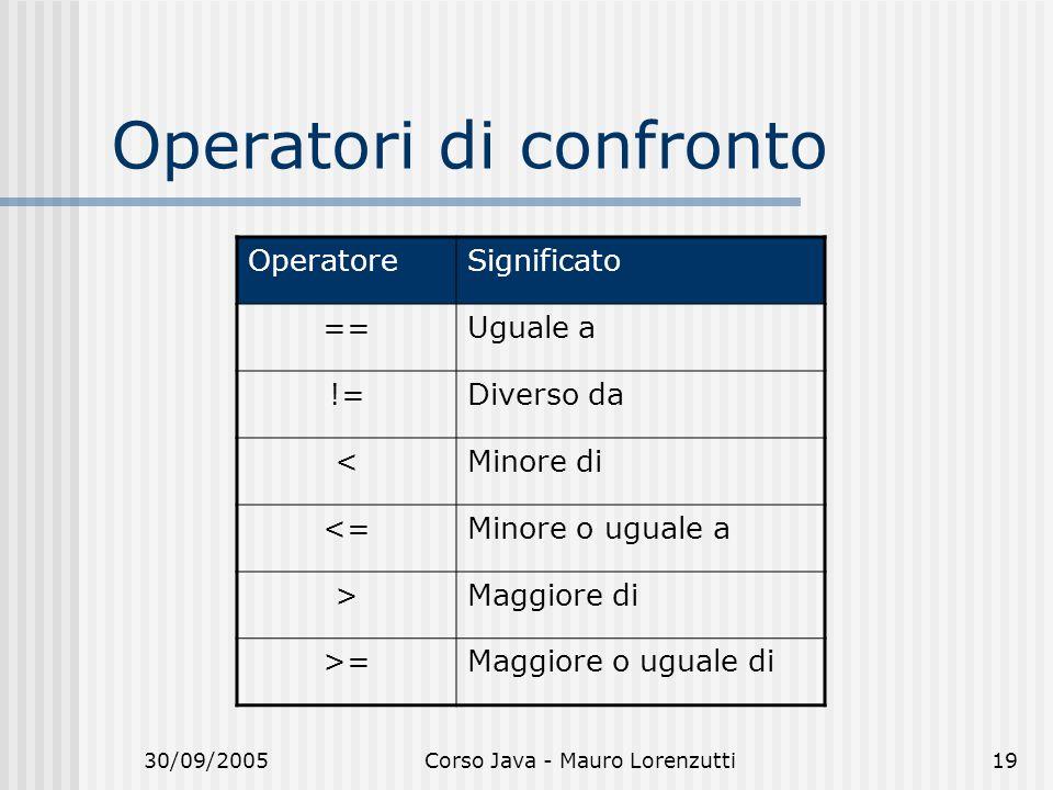 30/09/2005Corso Java - Mauro Lorenzutti19 Operatori di confronto OperatoreSignificato ==Uguale a !=Diverso da <Minore di <=Minore o uguale a >Maggiore di >=Maggiore o uguale di