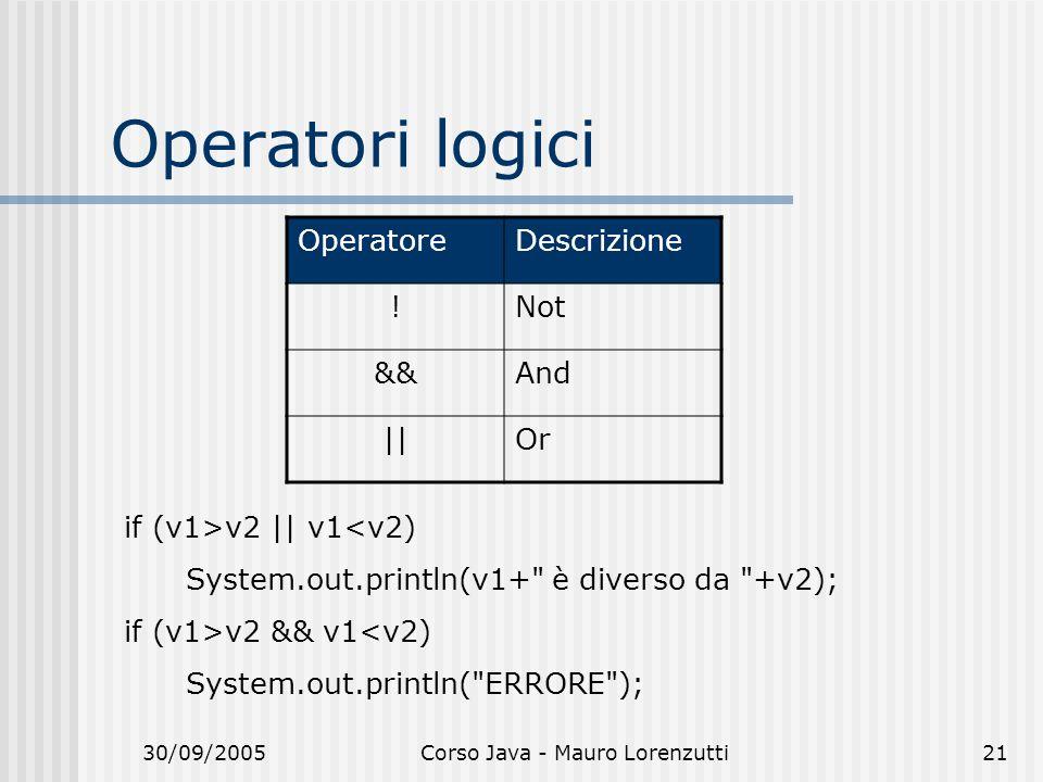 30/09/2005Corso Java - Mauro Lorenzutti21 Operatori logici OperatoreDescrizione !Not &&And ||Or if (v1>v2 || v1<v2) System.out.println(v1+ è diverso da +v2); if (v1>v2 && v1<v2) System.out.println( ERRORE );