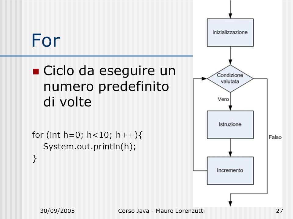 30/09/2005Corso Java - Mauro Lorenzutti27 For Ciclo da eseguire un numero predefinito di volte for (int h=0; h<10; h++){ System.out.println(h); }