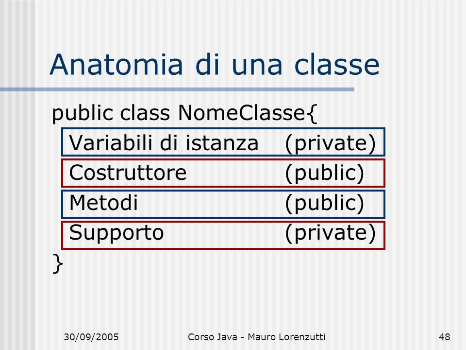 30/09/2005Corso Java - Mauro Lorenzutti48 Anatomia di una classe public class NomeClasse{ Variabili di istanza(private) Costruttore(public) Metodi(public) Supporto(private) }