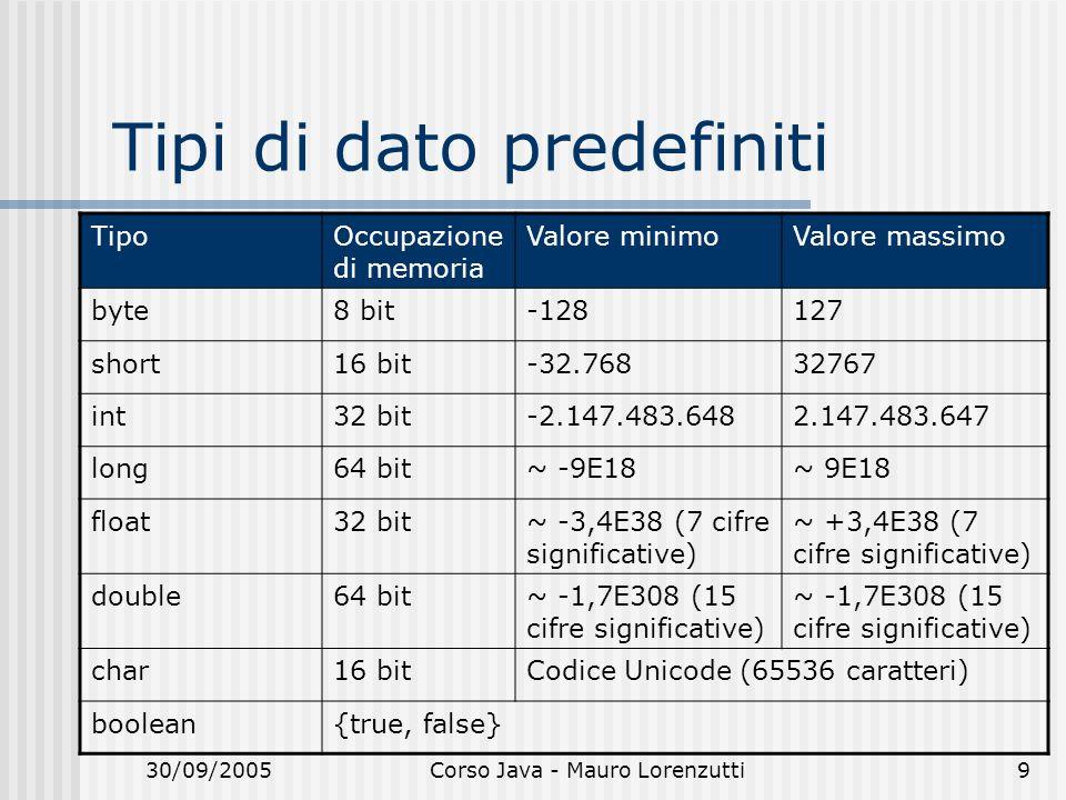 30/09/2005Corso Java - Mauro Lorenzutti9 Tipi di dato predefiniti TipoOccupazione di memoria Valore minimoValore massimo byte8 bit-128127 short16 bit-32.76832767 int32 bit-2.147.483.6482.147.483.647 long64 bit~ -9E18~ 9E18 float32 bit~ -3,4E38 (7 cifre significative) ~ +3,4E38 (7 cifre significative) double64 bit~ -1,7E308 (15 cifre significative) char16 bitCodice Unicode (65536 caratteri) boolean{true, false}