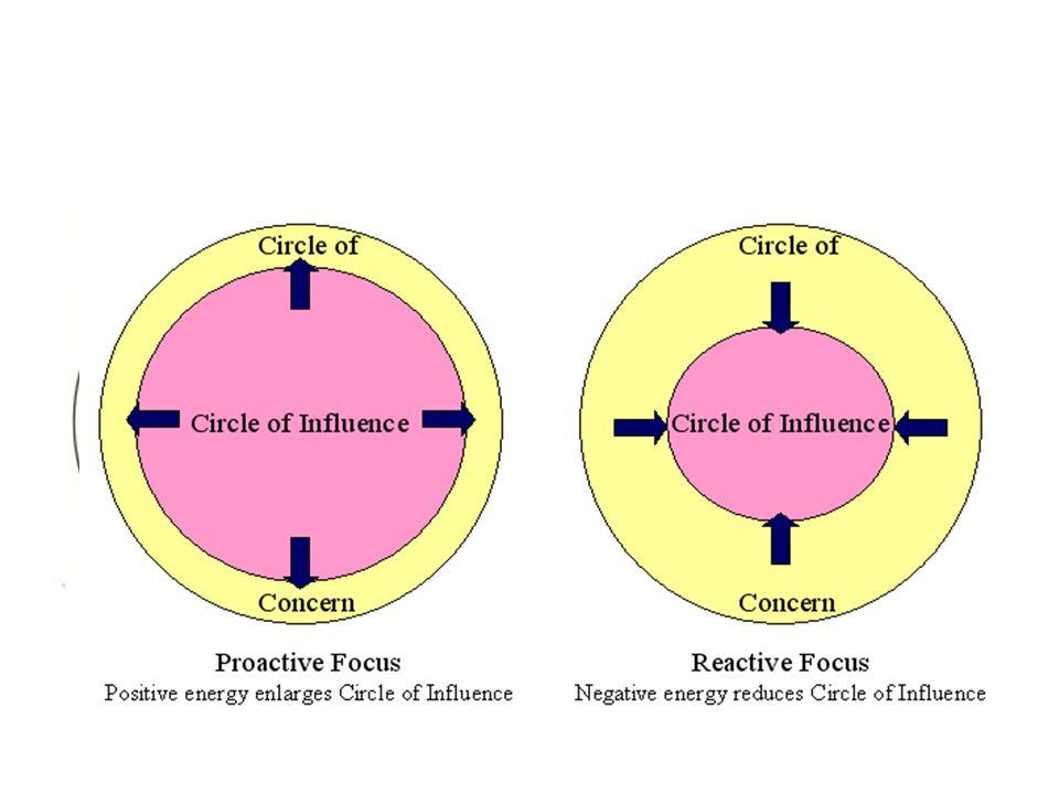 Rimani nel tuo cerchio di influenza. Metti nel mondo un po della tua personalità.