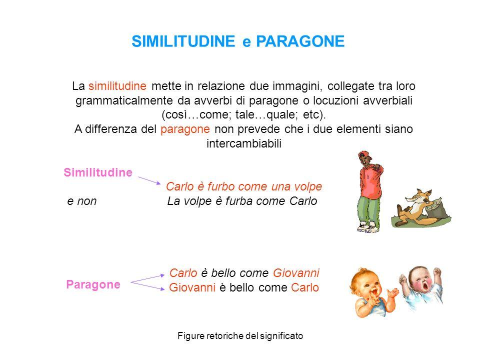 Figure retoriche del significato La similitudine mette in relazione due immagini, collegate tra loro grammaticalmente da avverbi di paragone o locuzio