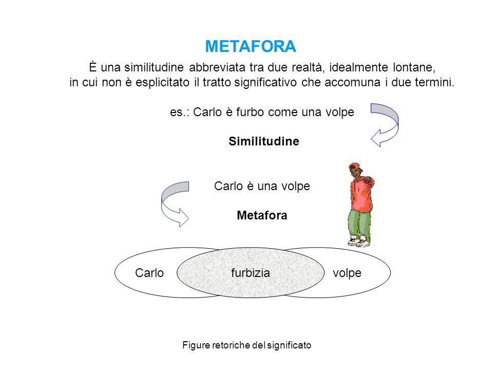 Figure retoriche del significato METAFORA È una similitudine abbreviata tra due realtà, idealmente lontane, in cui non è esplicitato il tratto signifi