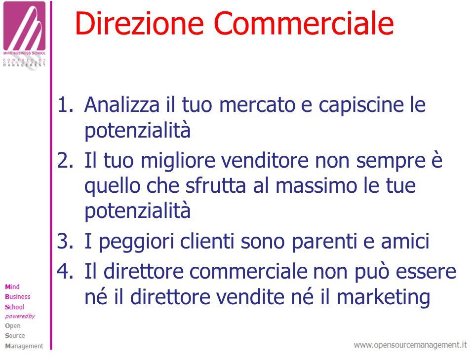 Direzione Commerciale 1. 1.Analizza il tuo mercato e capiscine le potenzialità 2. 2.Il tuo migliore venditore non sempre è quello che sfrutta al massi