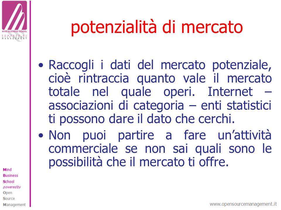 UN ESEMPIO Il mercato Italia per la vendita dei mobili da bagno è stimato in 450 milioni di euro/anno Ogni singola regione ne assorbe una parte.