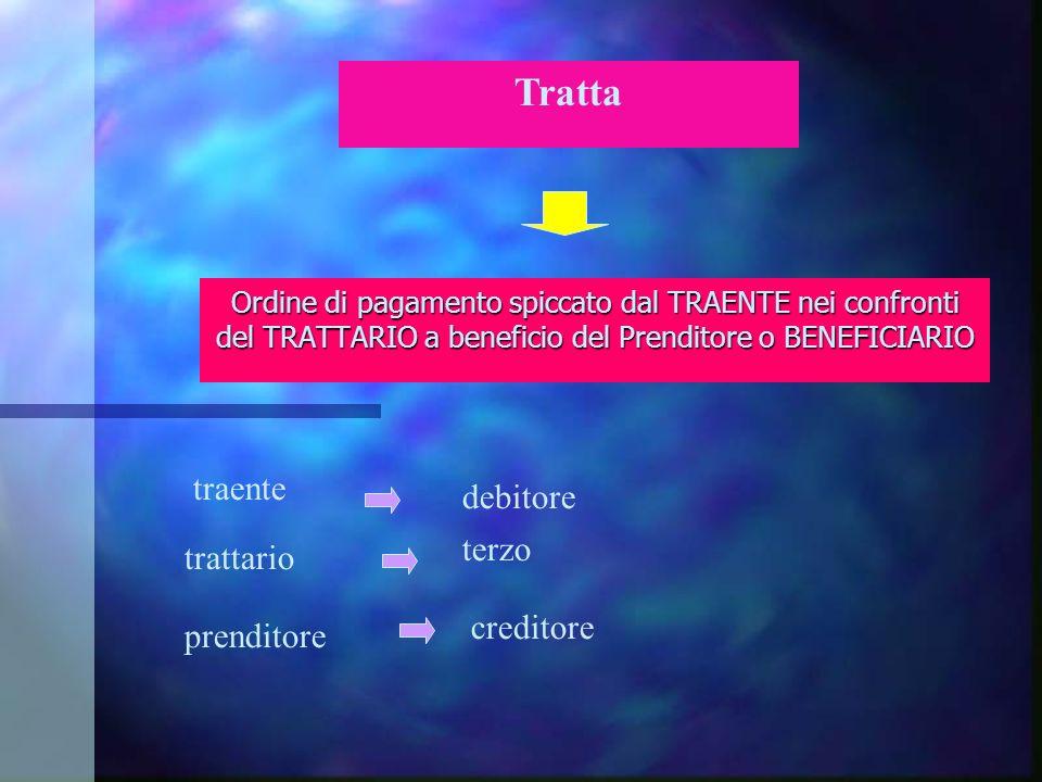 Ordine di pagamento spiccato dal TRAENTE nei confronti del TRATTARIO a beneficio del Prenditore o BENEFICIARIO Tratta trattario terzo prenditore credi