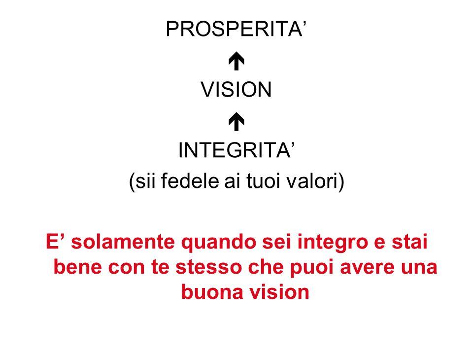 PROSPERITA VISION INTEGRITA (sii fedele ai tuoi valori) E solamente quando sei integro e stai bene con te stesso che puoi avere una buona vision