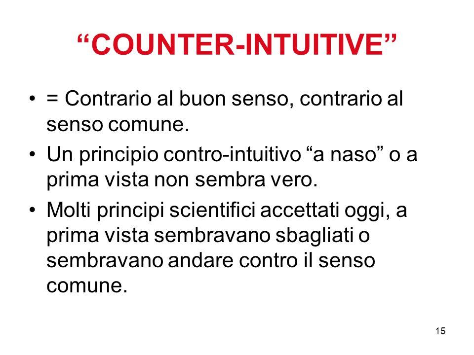 15 COUNTER-INTUITIVE = Contrario al buon senso, contrario al senso comune. Un principio contro-intuitivo a naso o a prima vista non sembra vero. Molti