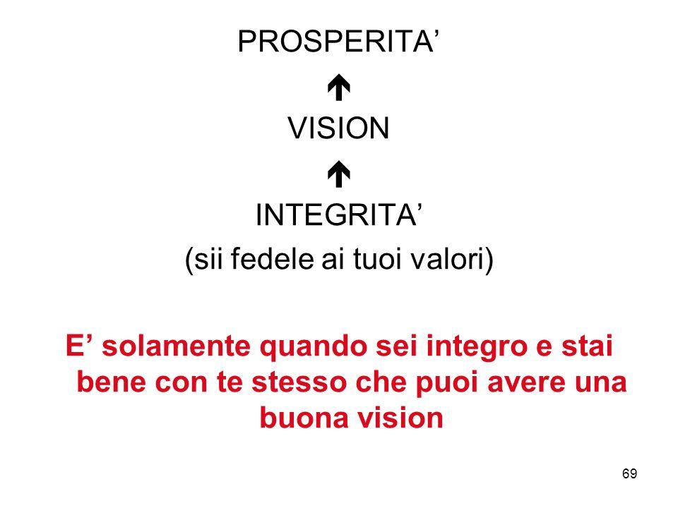 69 PROSPERITA VISION INTEGRITA (sii fedele ai tuoi valori) E solamente quando sei integro e stai bene con te stesso che puoi avere una buona vision