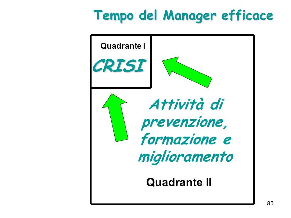 85 CRISI Quadrante I Quadrante II Tempo del Manager efficace Attività di prevenzione, formazione e miglioramento