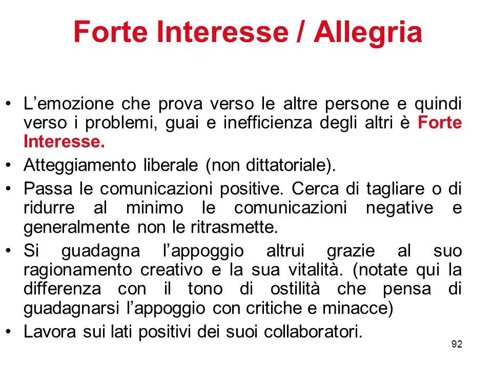 92 Forte Interesse / Allegria Lemozione che prova verso le altre persone e quindi verso i problemi, guai e inefficienza degli altri è Forte Interesse.