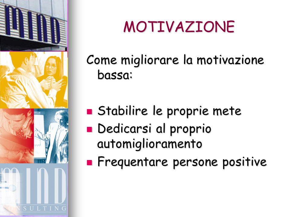 MOTIVAZIONE Come migliorare la motivazione bassa: Stabilire le proprie mete Stabilire le proprie mete Dedicarsi al proprio automiglioramento Dedicarsi al proprio automiglioramento Frequentare persone positive Frequentare persone positive