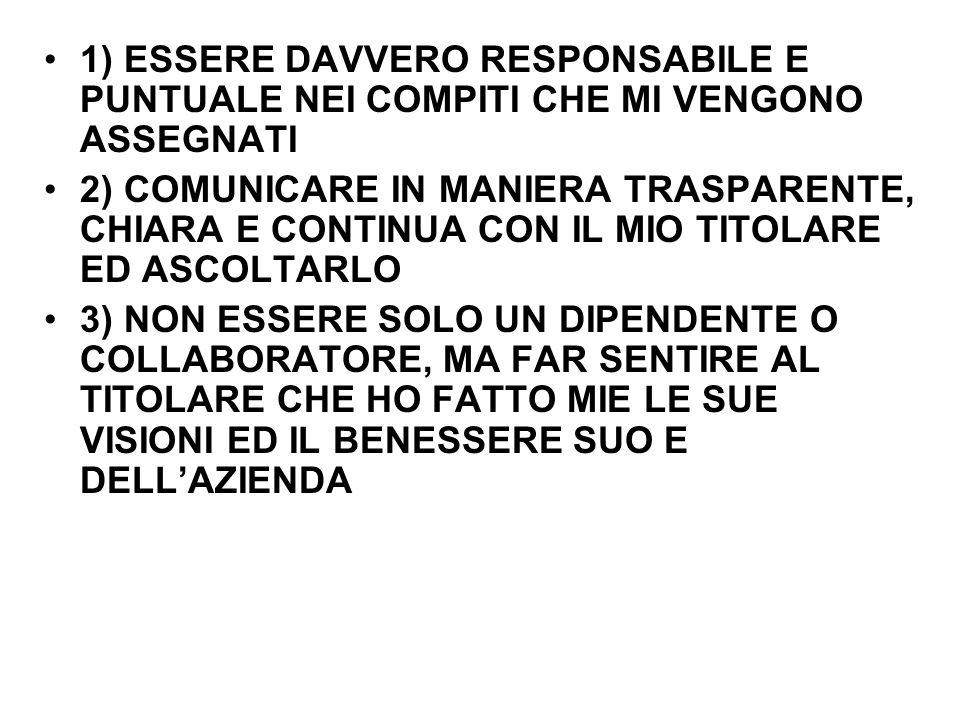 1) ESSERE DAVVERO RESPONSABILE E PUNTUALE NEI COMPITI CHE MI VENGONO ASSEGNATI 2) COMUNICARE IN MANIERA TRASPARENTE, CHIARA E CONTINUA CON IL MIO TITOLARE ED ASCOLTARLO 3) NON ESSERE SOLO UN DIPENDENTE O COLLABORATORE, MA FAR SENTIRE AL TITOLARE CHE HO FATTO MIE LE SUE VISIONI ED IL BENESSERE SUO E DELLAZIENDA