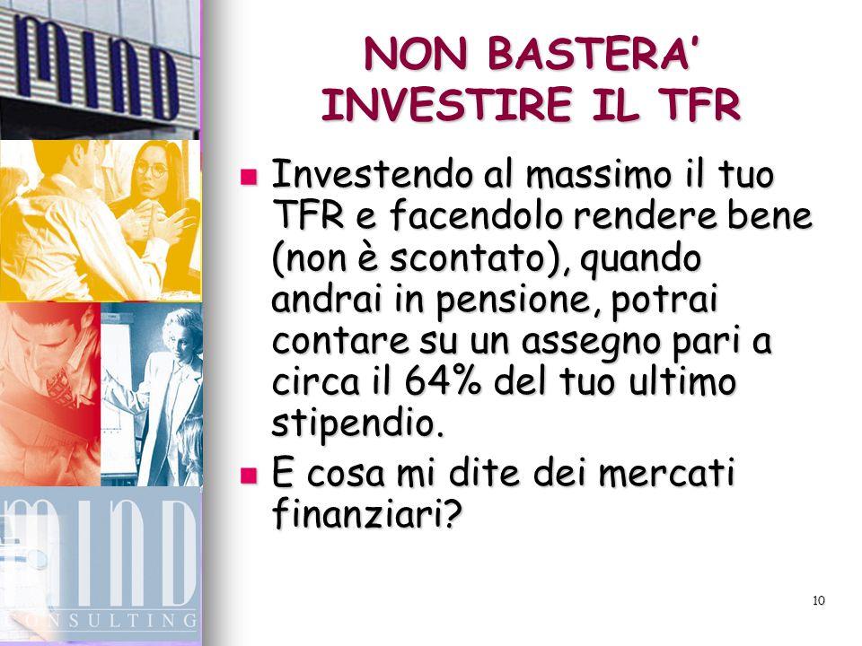 10 NON BASTERA INVESTIRE IL TFR Investendo al massimo il tuo TFR e facendolo rendere bene (non è scontato), quando andrai in pensione, potrai contare su un assegno pari a circa il 64% del tuo ultimo stipendio.