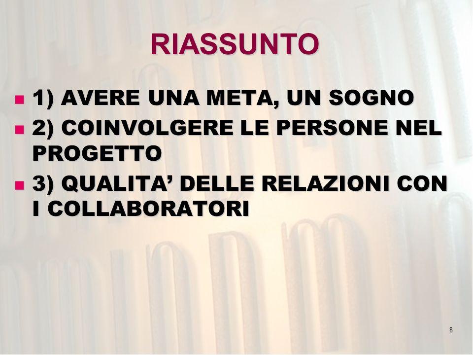 8 RIASSUNTO 1) AVERE UNA META, UN SOGNO 1) AVERE UNA META, UN SOGNO 2) COINVOLGERE LE PERSONE NEL PROGETTO 2) COINVOLGERE LE PERSONE NEL PROGETTO 3) QUALITA DELLE RELAZIONI CON I COLLABORATORI 3) QUALITA DELLE RELAZIONI CON I COLLABORATORI