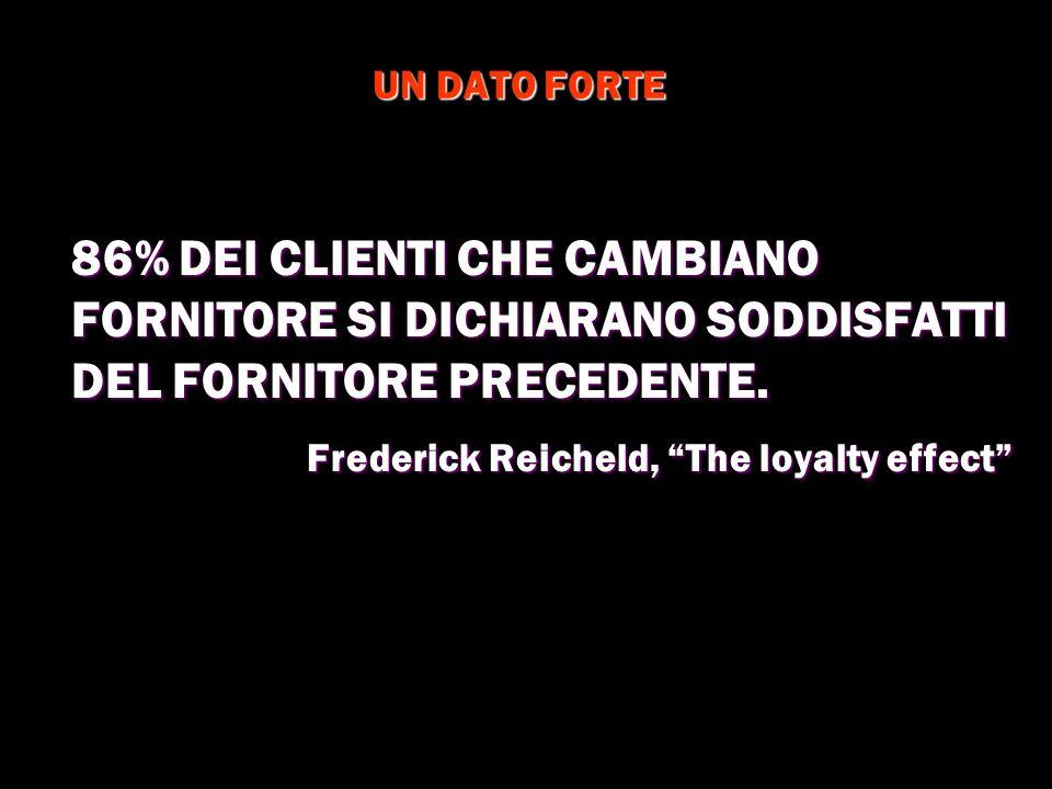 UN DATO FORTE 86% DEI CLIENTI CHE CAMBIANO FORNITORE SI DICHIARANO SODDISFATTI DEL FORNITORE PRECEDENTE. Frederick Reicheld, The loyalty effect
