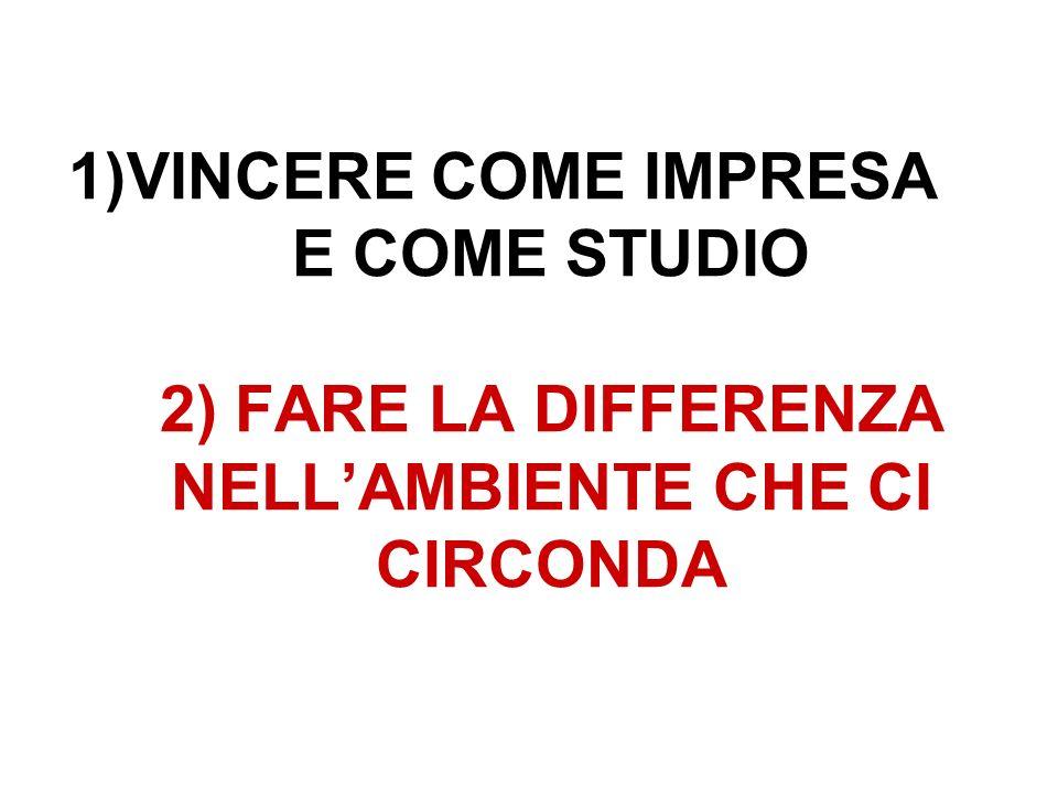 1)VINCERE COME IMPRESA E COME STUDIO 2) FARE LA DIFFERENZA NELLAMBIENTE CHE CI CIRCONDA