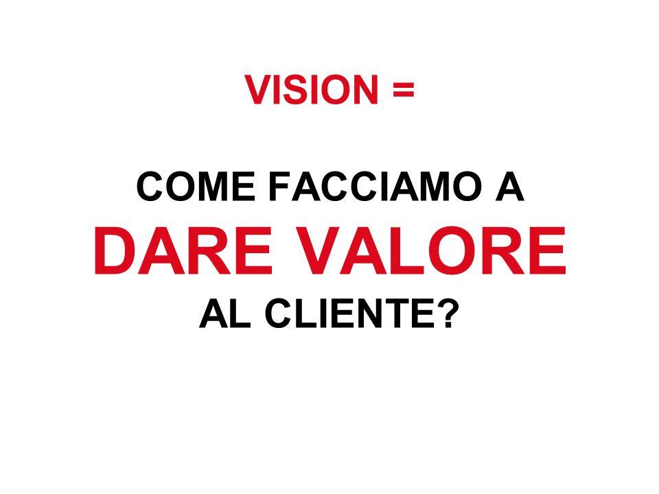VISION = COME FACCIAMO A DARE VALORE AL CLIENTE?