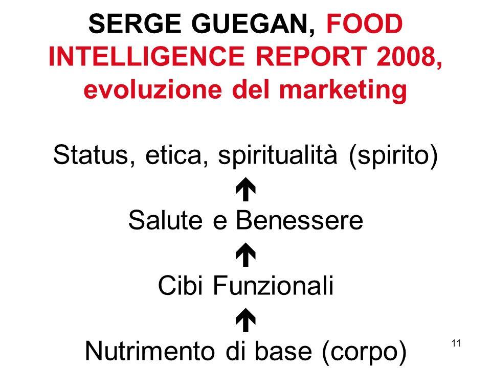 11 SERGE GUEGAN, FOOD INTELLIGENCE REPORT 2008, evoluzione del marketing Status, etica, spiritualità (spirito) Salute e Benessere Cibi Funzionali Nutrimento di base (corpo)