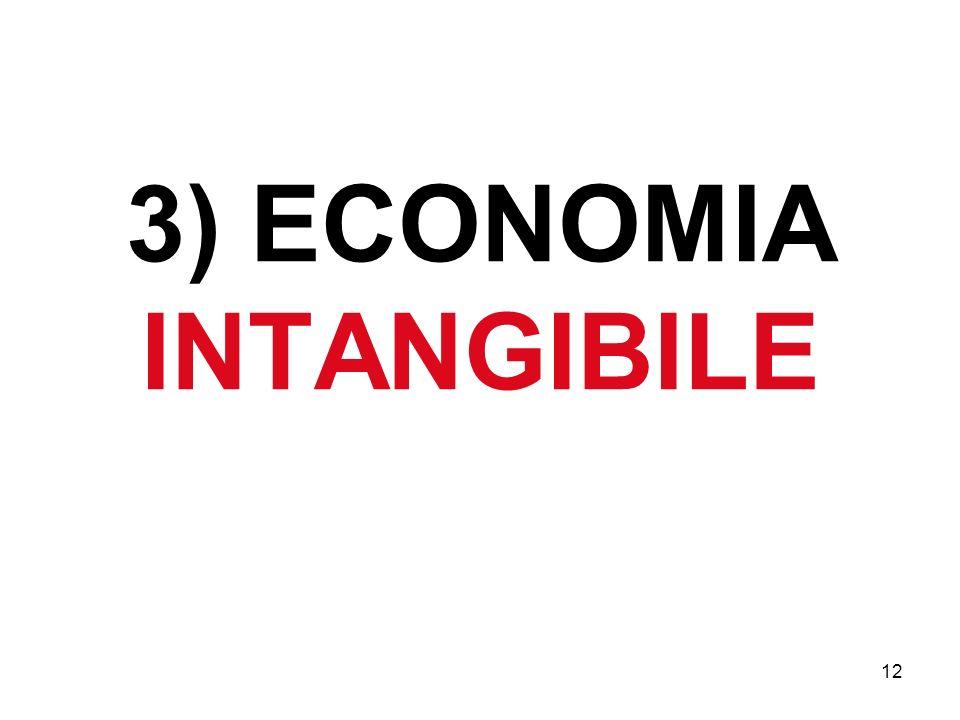 12 3) ECONOMIA INTANGIBILE