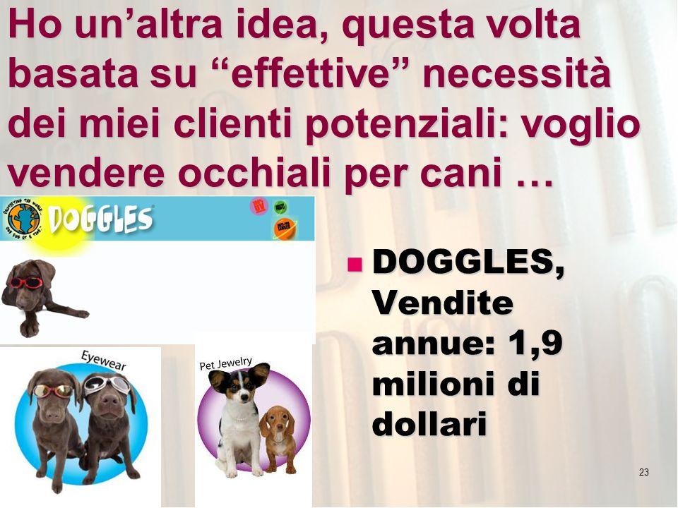 23 Ho unaltra idea, questa volta basata su effettive necessità dei miei clienti potenziali: voglio vendere occhiali per cani … DOGGLES, Vendite annue: 1,9 milioni di dollari DOGGLES, Vendite annue: 1,9 milioni di dollari