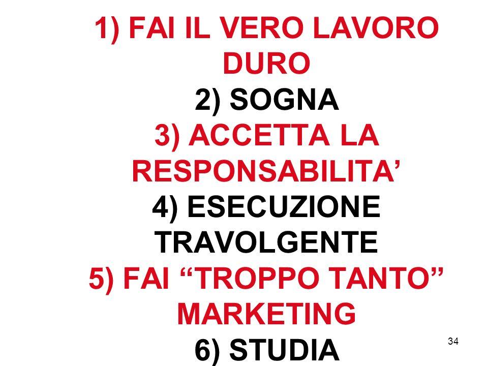 34 1) FAI IL VERO LAVORO DURO 2) SOGNA 3) ACCETTA LA RESPONSABILITA 4) ESECUZIONE TRAVOLGENTE 5) FAI TROPPO TANTO MARKETING 6) STUDIA