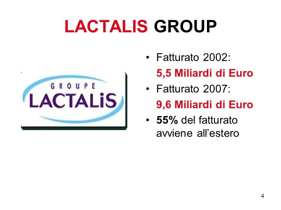 4 LACTALIS GROUP Fatturato 2002: 5,5 Miliardi di Euro Fatturato 2007: 9,6 Miliardi di Euro 55% del fatturato avviene allestero