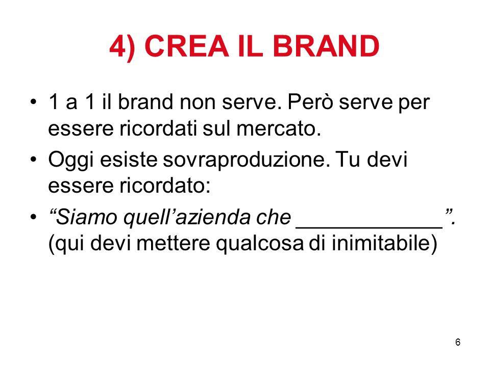 6 4) CREA IL BRAND 1 a 1 il brand non serve. Però serve per essere ricordati sul mercato.
