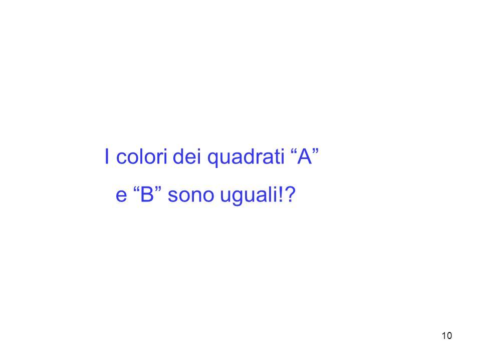 10 I colori dei quadrati A e B sono uguali!