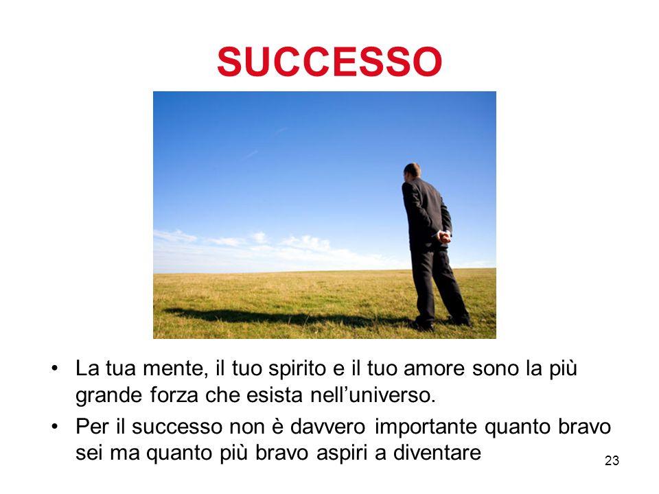 23 SUCCESSO La tua mente, il tuo spirito e il tuo amore sono la più grande forza che esista nelluniverso.
