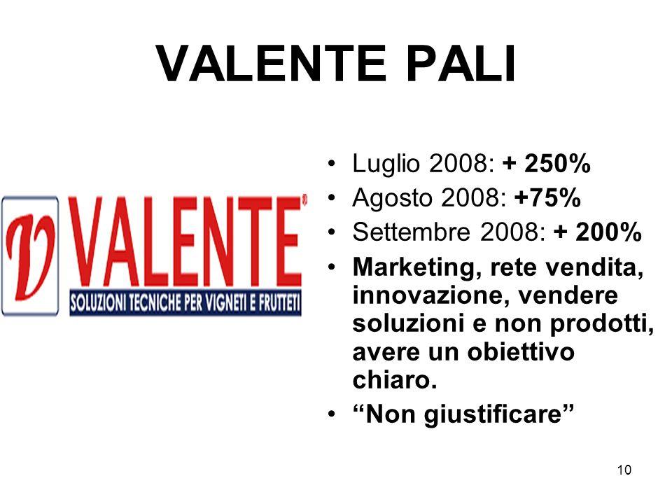 10 VALENTE PALI Luglio 2008: + 250% Agosto 2008: +75% Settembre 2008: + 200% Marketing, rete vendita, innovazione, vendere soluzioni e non prodotti, a