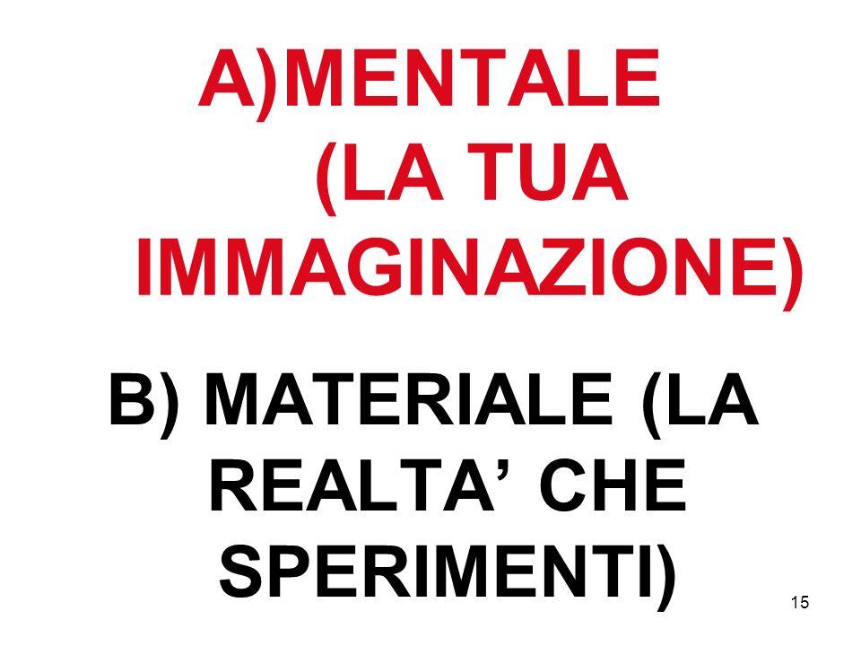 15 A)MENTALE (LA TUA IMMAGINAZIONE) B) MATERIALE (LA REALTA CHE SPERIMENTI)