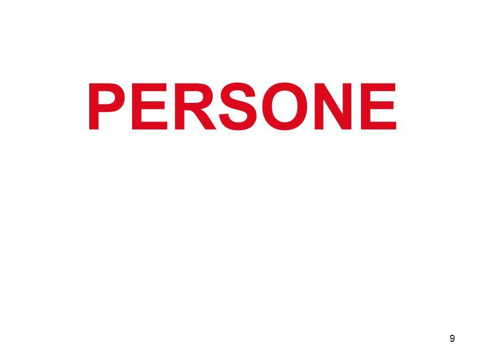 10 FALLIAMO NELLA GESTIONE DELLE PERSONE PERCHE SCEGLIAMO DI PERCORRERE LA STRADA PIU FACILE