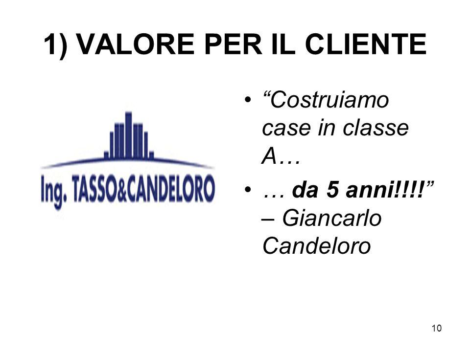 10 1) VALORE PER IL CLIENTE Costruiamo case in classe A… … da 5 anni!!!! – Giancarlo Candeloro