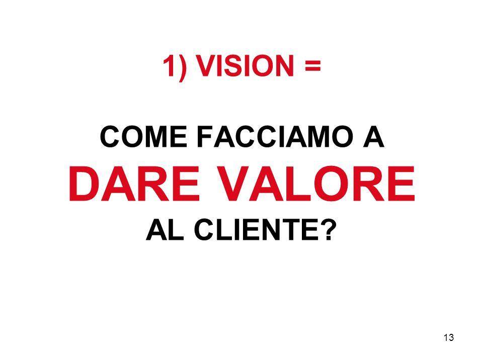 13 1) VISION = COME FACCIAMO A DARE VALORE AL CLIENTE