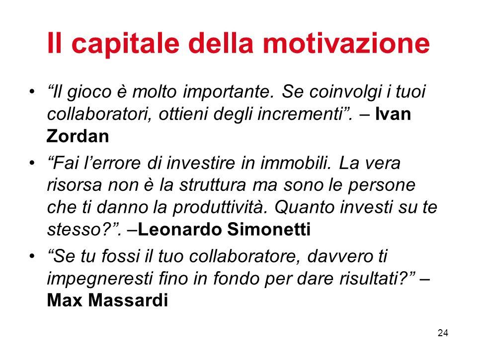24 Il capitale della motivazione Il gioco è molto importante.