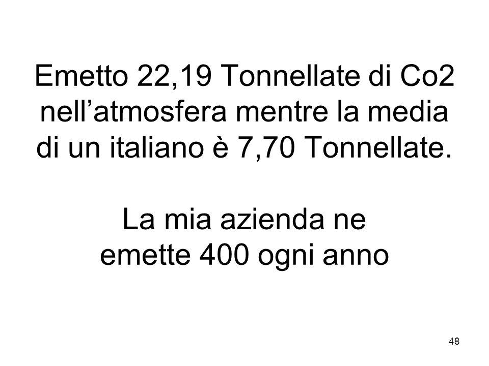48 Emetto 22,19 Tonnellate di Co2 nellatmosfera mentre la media di un italiano è 7,70 Tonnellate.