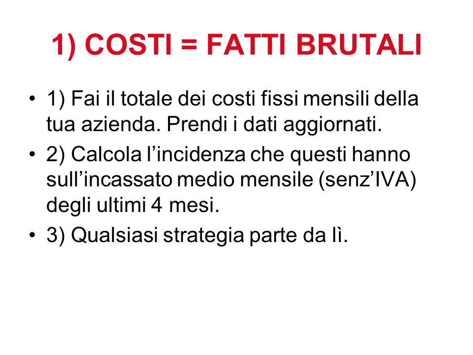 1) COSTI = FATTI BRUTALI 1) Fai il totale dei costi fissi mensili della tua azienda.