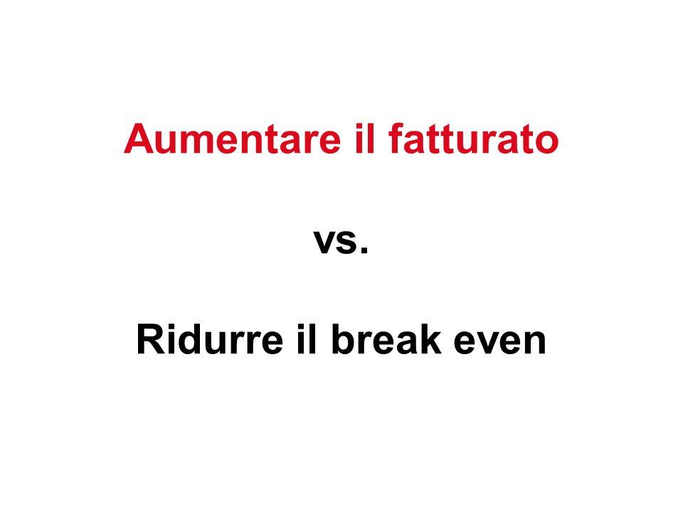 Aumentare il fatturato vs. Ridurre il break even